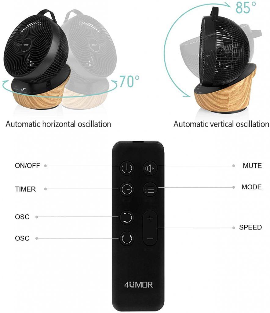 Controles du ventilateur 4Umor